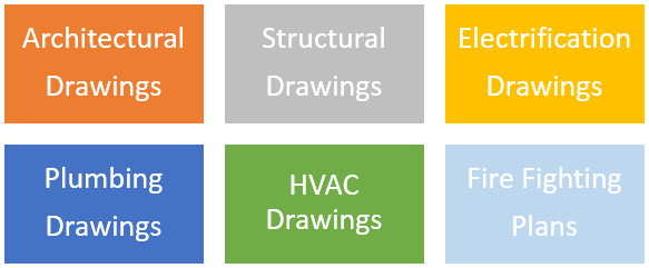 Construction Drawings List