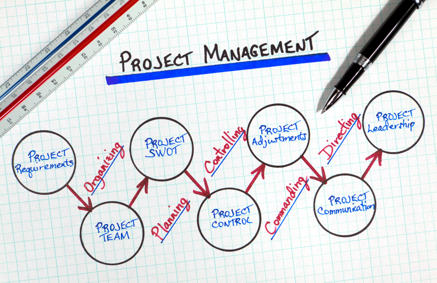 project management principles