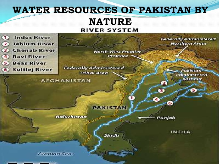Rivers of Pakistan