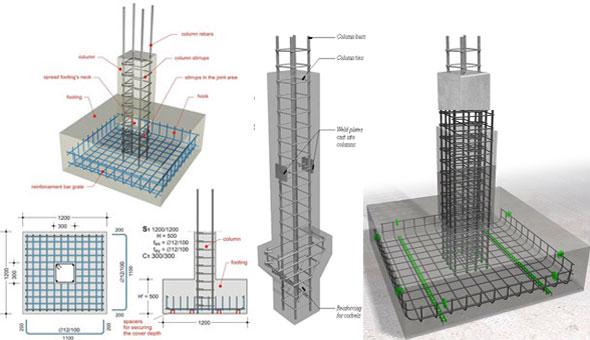 Reinforced Concrete Design Cement Concrete Reinforcement