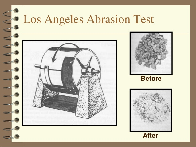 los angeles abrasion test procedure The los angeles test is a measure of degradation of mineral aggregates of  standard gradings resulting from a combination of actions including abrasion or.