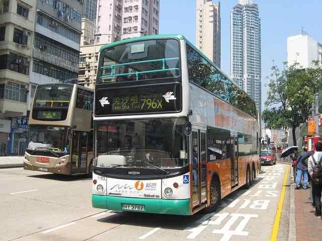 Mass Transit System - Impacts, Advantages & Disadvantages