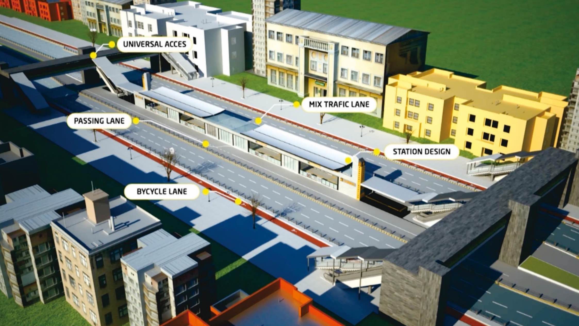 BRT Station Design Components