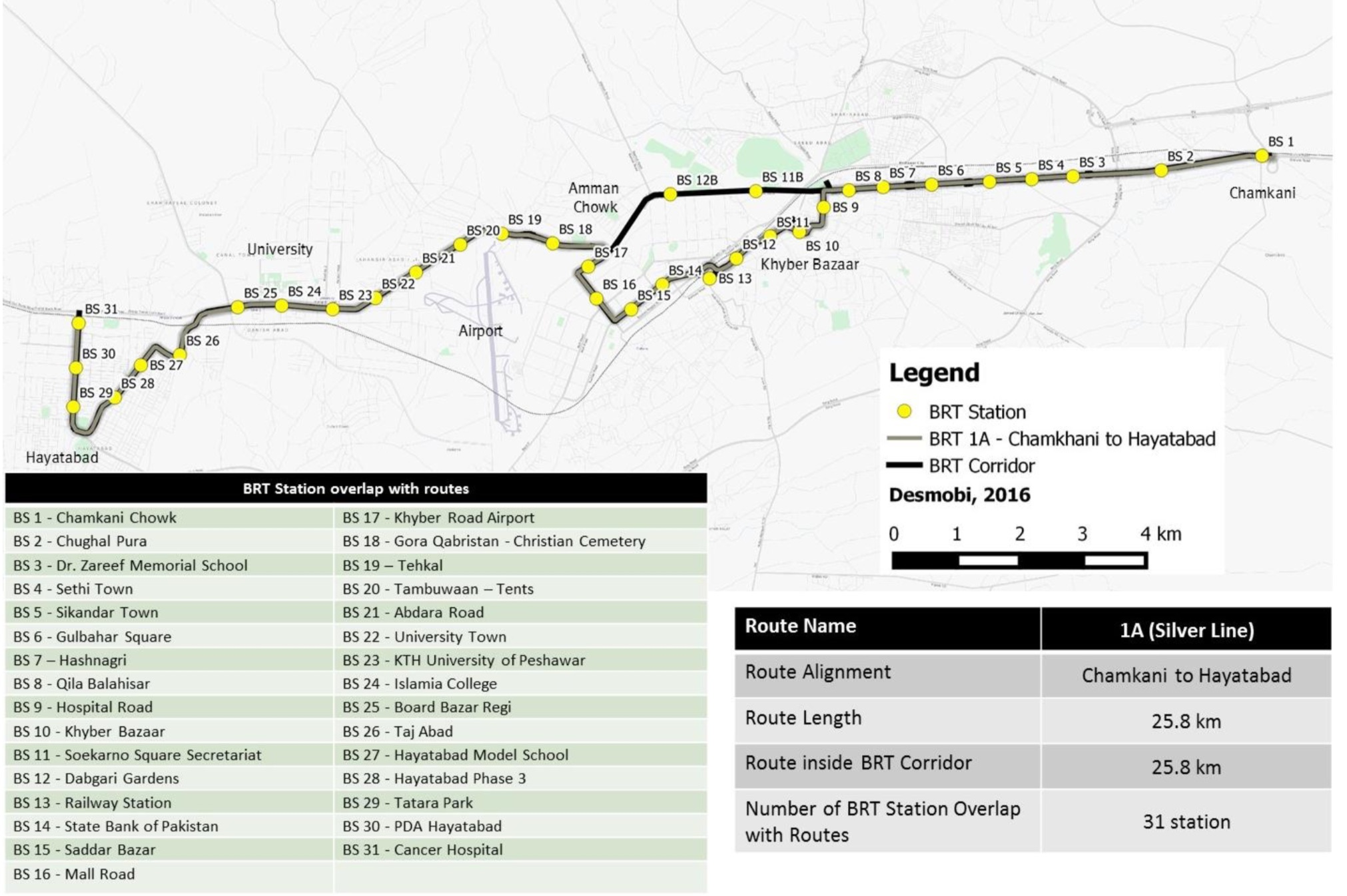 Peshawar Rapid Bus Transit Route Map | BRT Corridor and