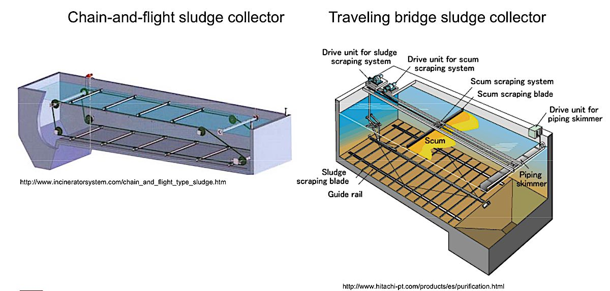 Rectangular Sedimentation Tank
