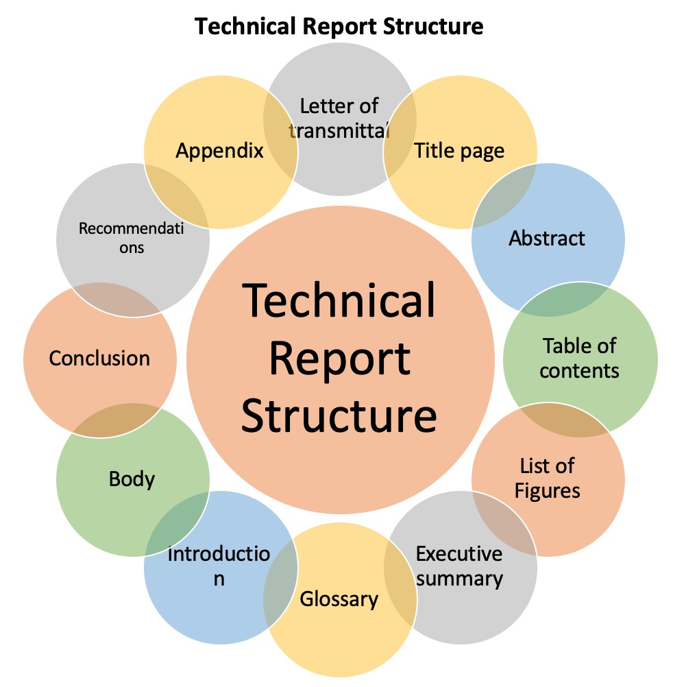 Technical Report Structure