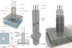 Reinforced Concrete Building Elements Rc Structure