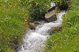 Sources of Irrigation Water