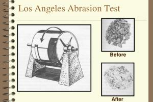 Los Angeles Abrasion Test