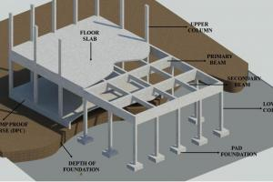 Reinforced Concrete Building Elements