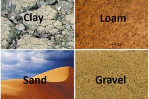 Soil Mechanics Lectures, Class Notes, Research - Manuals