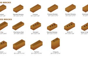 Types of Bricks