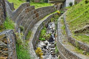 Culvert | Definition, Types of Culverts And Materials used