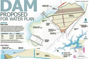 Planning and Design of Dams